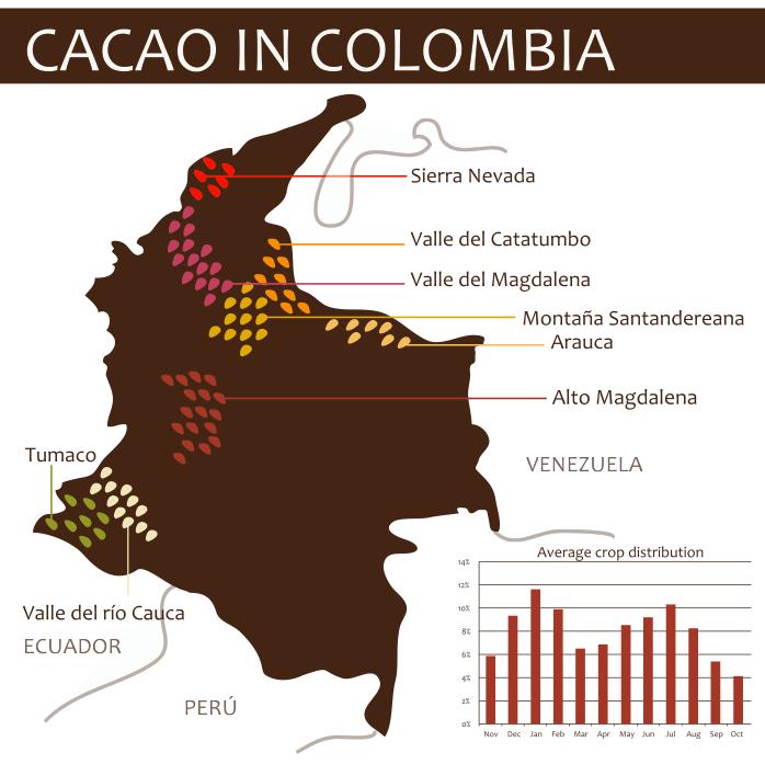 Mapa kaka a v Kolumbii